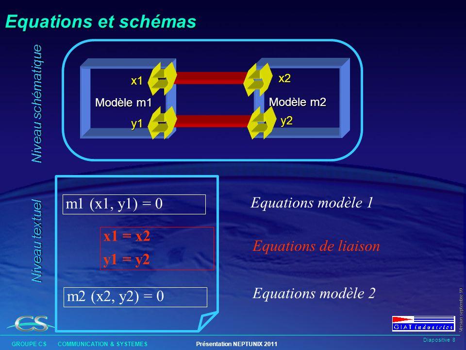 Diapositive 7 GROUPE CS COMMUNICATION & SYSTEMESPrésentation NEPTUNIX 2011 Version septembre 99 Intégration du simulateur Le simulateur généré est un