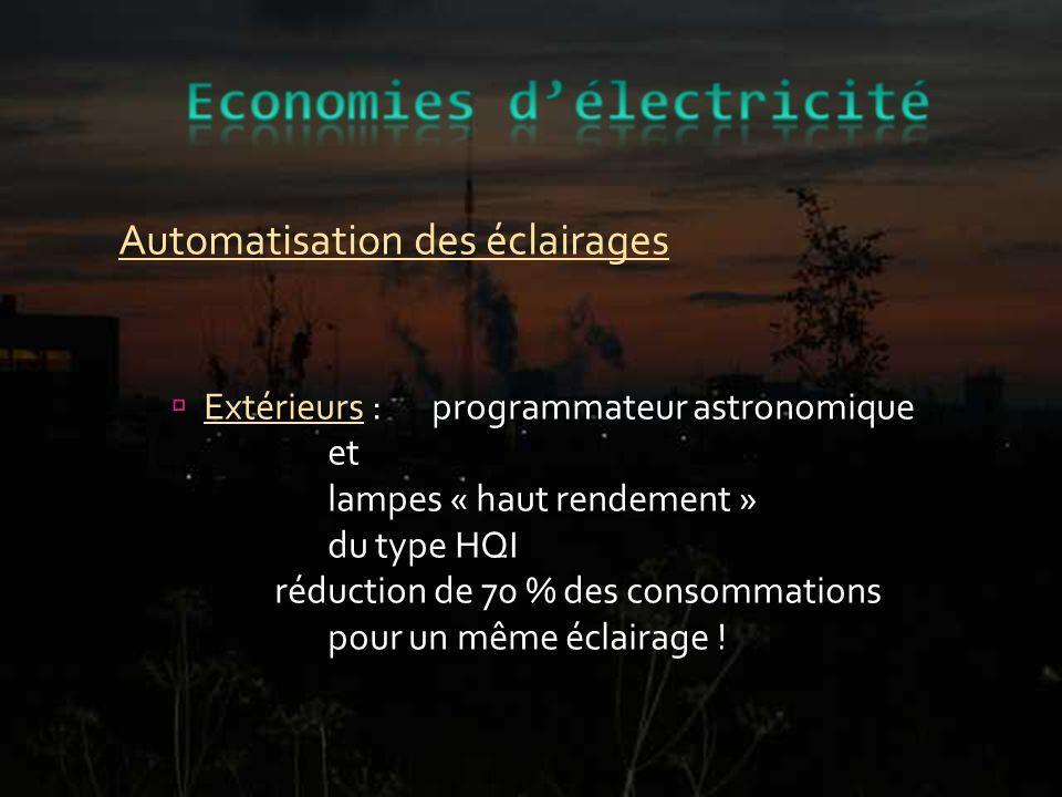 Automatisation des éclairages Extérieurs :programmateur astronomique et lampes « haut rendement » du type HQI réduction de 70 % des consommations pour un même éclairage !