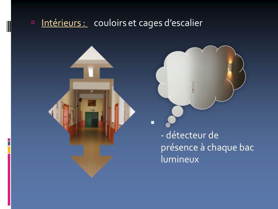 Intérieurs : couloirs et cages descalier - détecteur de présence à chaque bac lumineux