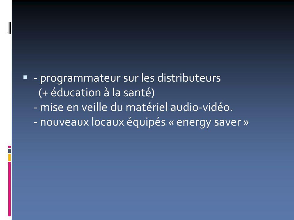 - programmateur sur les distributeurs (+ éducation à la santé) - mise en veille du matériel audio-vidéo. - nouveaux locaux équipés « energy saver »