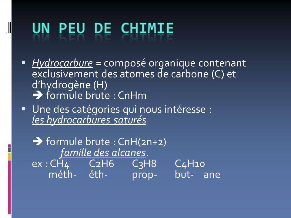 Hydrocarbure = composé organique contenant exclusivement des atomes de carbone (C) et dhydrogène (H) formule brute : C n H m Une des catégories qui nous intéresse : les hydrocarbures saturés formule brute : C n H (2n+2) famille des alcanes.