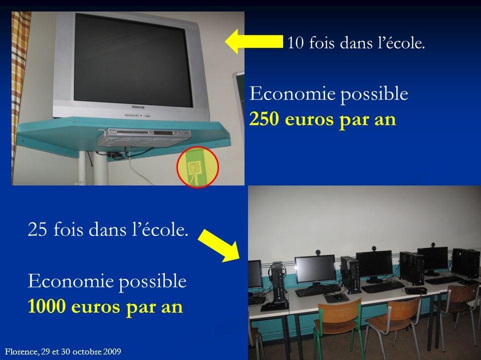 10 fois dans lécole.Economie possible 250 euros par an 25 fois dans lécole.