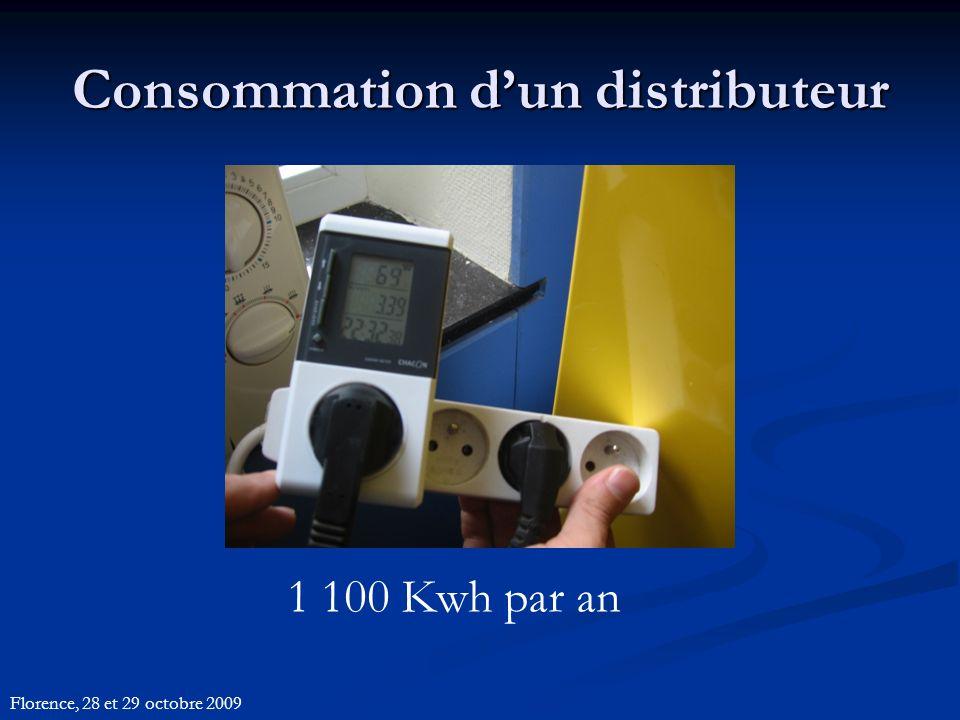 Consommation dun distributeur 1 100 Kwh par an Florence, 28 et 29 octobre 2009