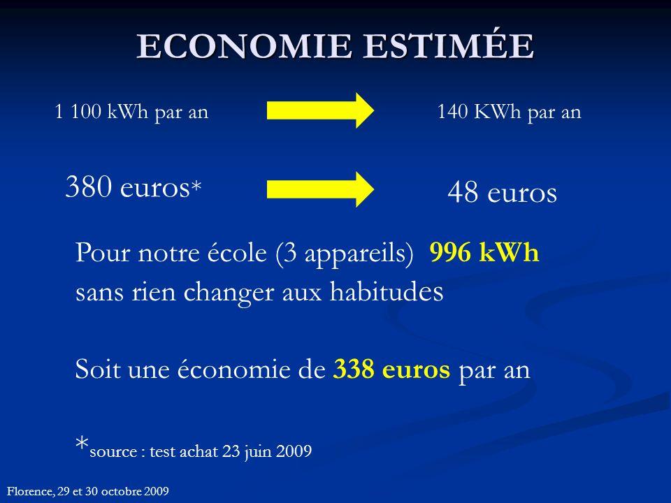 ECONOMIE ESTIMÉE 140 KWh par an1 100 kWh par an 380 euros * 48 euros Pour notre école (3 appareils) 996 kWh sans rien changer aux habitud es Soit une économie de 338 euros par an * source : test achat 23 juin 2009 Florence, 29 et 30 octobre 2009