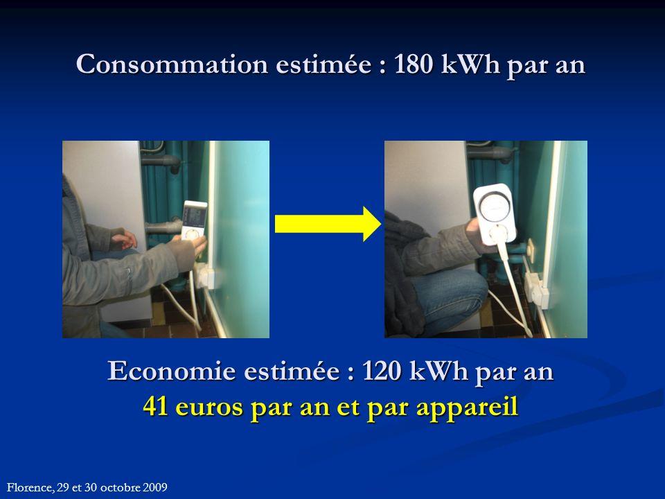 Consommation estimée : 180 kWh par an Economie estimée : 120 kWh par an 41 euros par an et par appareil Florence, 29 et 30 octobre 2009