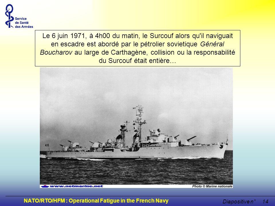 NATO/RTO/HFM : Operational Fatigue in the French Navy Diapositive n°14 Le 6 juin 1971, à 4h00 du matin, le Surcouf alors qu'il naviguait en escadre es