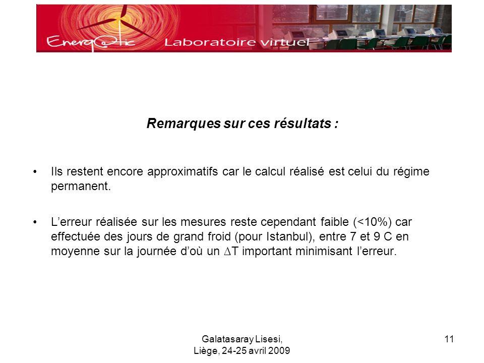 Galatasaray Lisesi, Liège, 24-25 avril 2009 11 Remarques sur ces résultats : Ils restent encore approximatifs car le calcul réalisé est celui du régime permanent.
