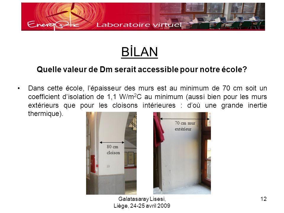 Galatasaray Lisesi, Liège, 24-25 avril 2009 12 Quelle valeur de Dm serait accessible pour notre école.