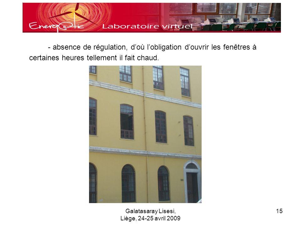 Galatasaray Lisesi, Liège, 24-25 avril 2009 15 - absence de régulation, doù lobligation douvrir les fenêtres à certaines heures tellement il fait chaud.