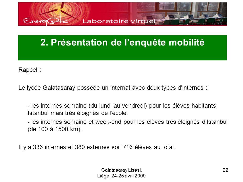 Galatasaray Lisesi, Liège, 24-25 avril 2009 22 2.