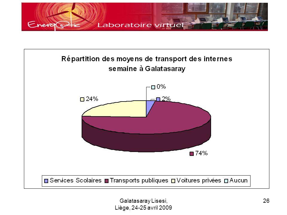 Galatasaray Lisesi, Liège, 24-25 avril 2009 26