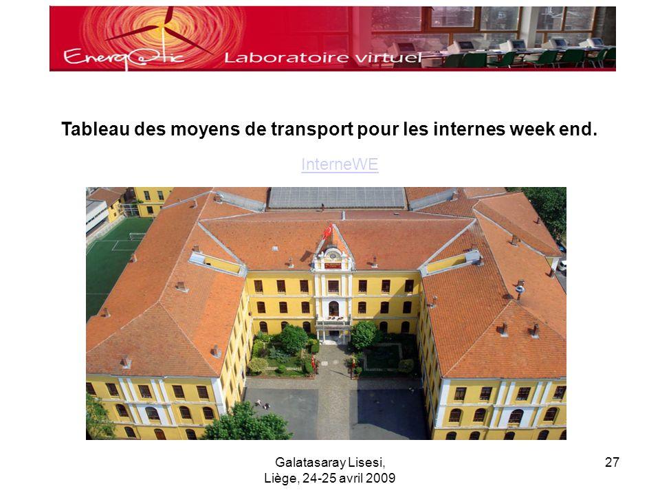 Galatasaray Lisesi, Liège, 24-25 avril 2009 27 InterneWE Tableau des moyens de transport pour les internes week end.