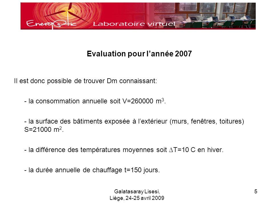 5 Evaluation pour lannée 2007 Il est donc possible de trouver Dm connaissant: - la consommation annuelle soit V=260000 m 3.