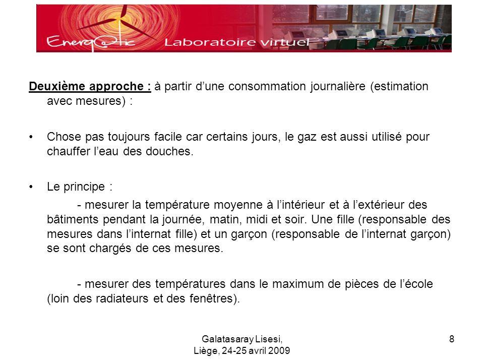 Galatasaray Lisesi, Liège, 24-25 avril 2009 8 Deuxième approche : à partir dune consommation journalière (estimation avec mesures) : Chose pas toujours facile car certains jours, le gaz est aussi utilisé pour chauffer leau des douches.