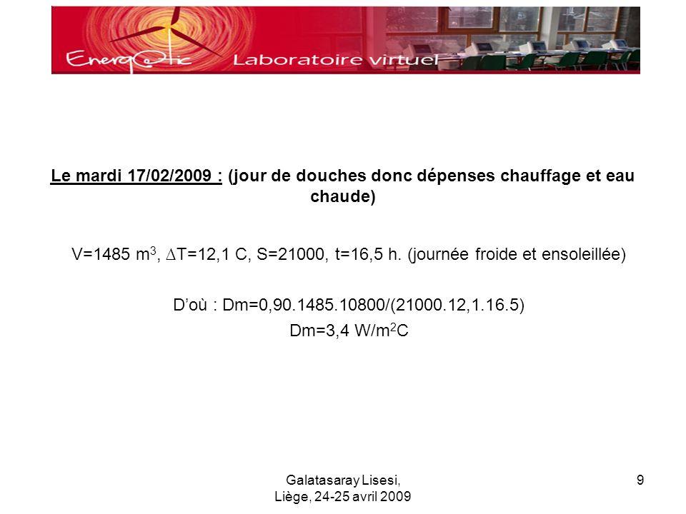 Galatasaray Lisesi, Liège, 24-25 avril 2009 9 Le mardi 17/02/2009 : (jour de douches donc dépenses chauffage et eau chaude) V=1485 m 3, T=12,1 C, S=21000, t=16,5 h.