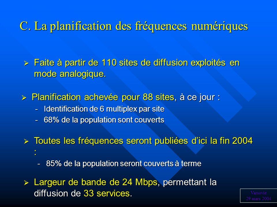 C. La planification des fréquences numériques Faite à partir de 110 sites de diffusion exploités en mode analogique. Faite à partir de 110 sites de di