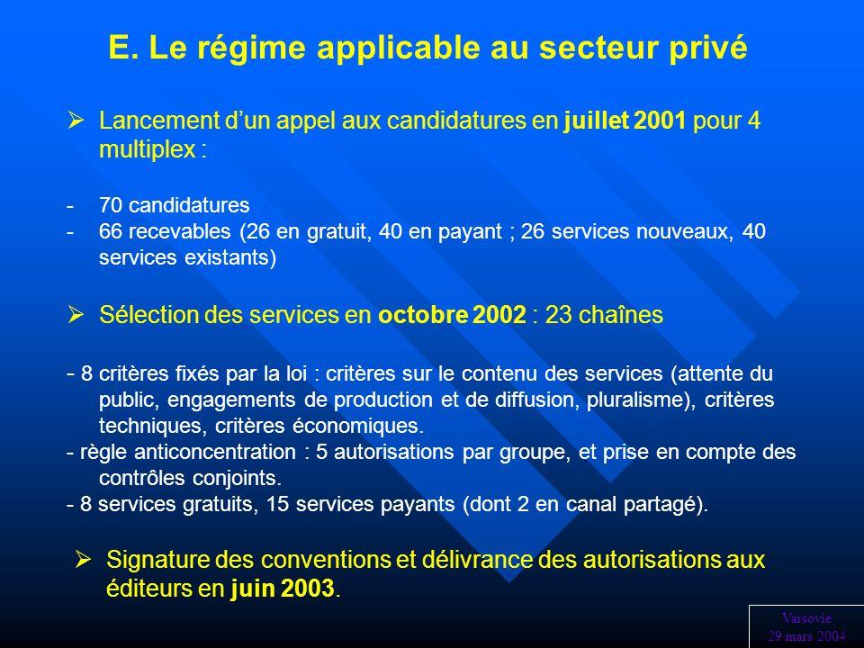 E. Le régime applicable au secteur privé Lancement dun appel aux candidatures en juillet 2001 pour 4 multiplex : - -70 candidatures - -66 recevables (