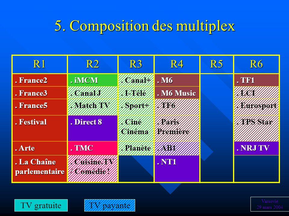 5. Composition des multiplex R1R2R3R4R5R6. France2. iMCM. Canal+. M6. TF1. France3. Canal J. I-Télé. M6 Music. LCI. France5. Match TV. Sport+. TF6. Eu