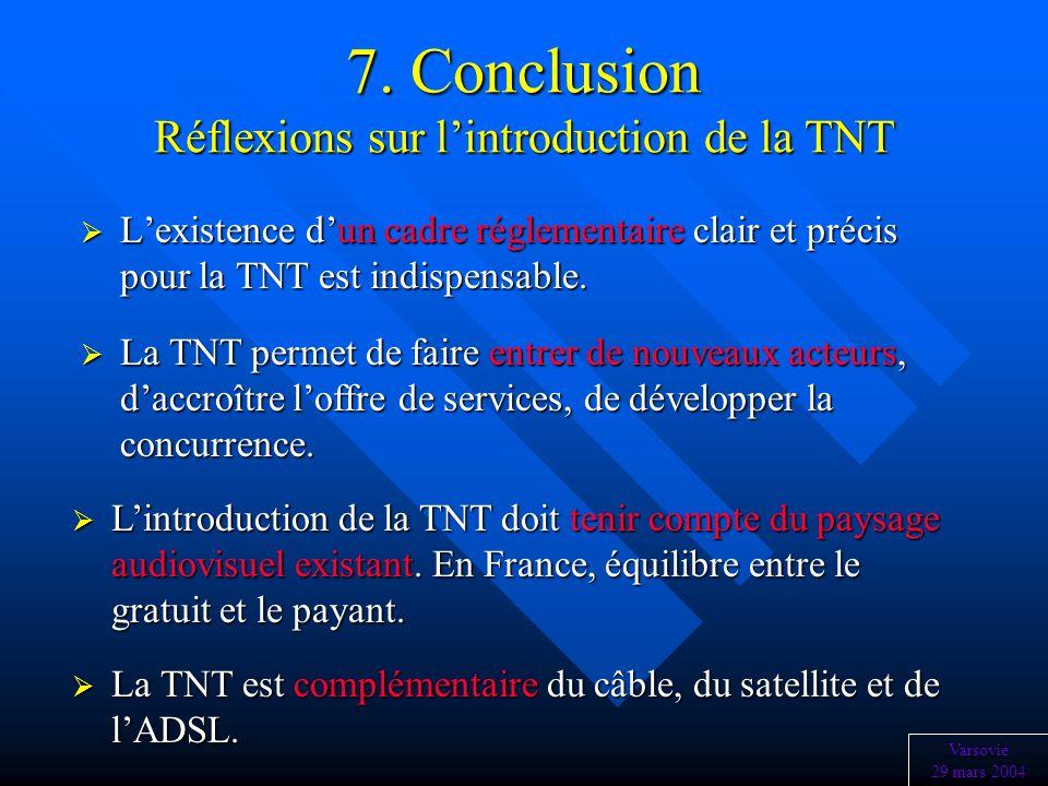 7. Conclusion Réflexions sur lintroduction de la TNT Lexistence dun cadre réglementaire clair et précis pour la TNT est indispensable. Lexistence dun