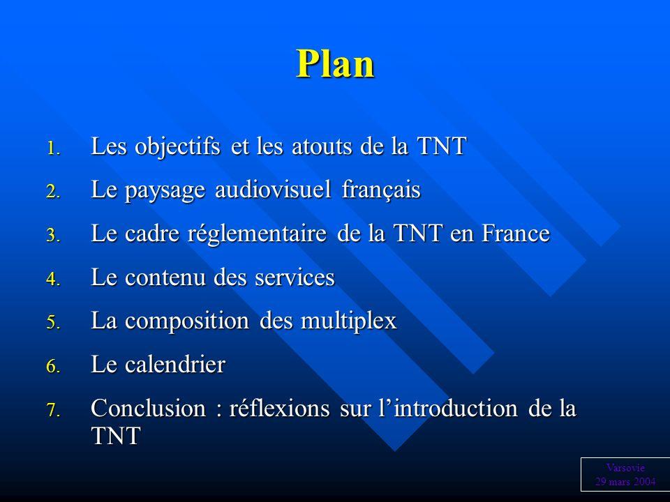 Plan 1. Les objectifs et les atouts de la TNT 2. Le paysage audiovisuel français 3. Le cadre réglementaire de la TNT en France 4. Le contenu des servi