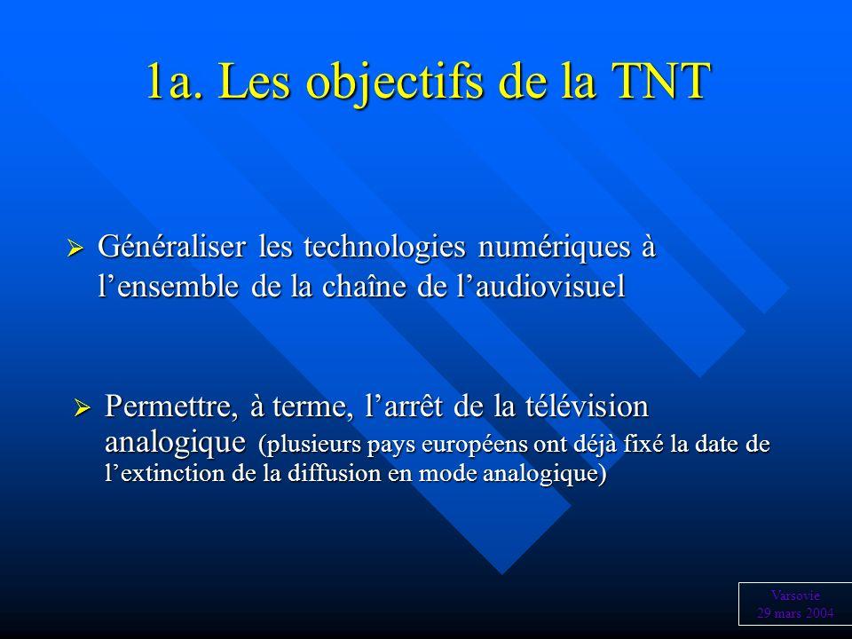 1a. Les objectifs de la TNT Généraliser les technologies numériques à lensemble de la chaîne de laudiovisuel Généraliser les technologies numériques à