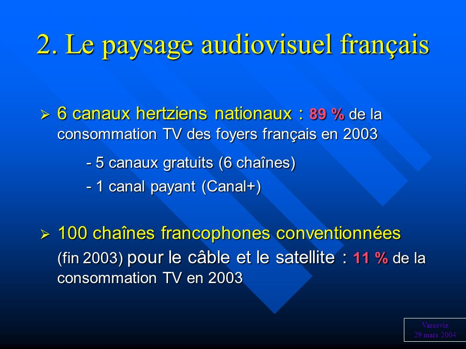 2. Le paysage audiovisuel français 6 canaux hertziens nationaux : 89 % de la consommation TV des foyers français en 2003 6 canaux hertziens nationaux