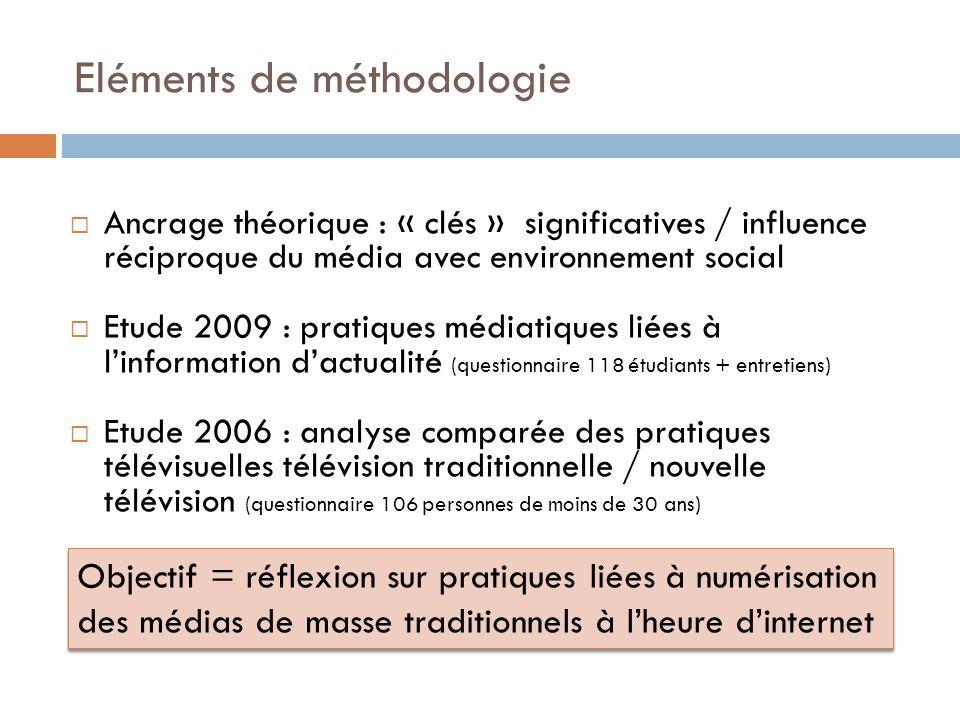Eléments de méthodologie Ancrage théorique : « clés » significatives / influence réciproque du média avec environnement social Etude 2009 : pratiques