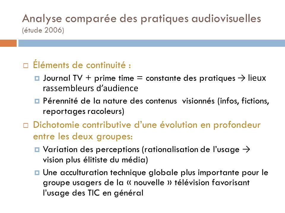 Analyse comparée des pratiques audiovisuelles (étude 2006) Éléments de continuité : Journal TV + prime time = constante des pratiques lieux rassembleu