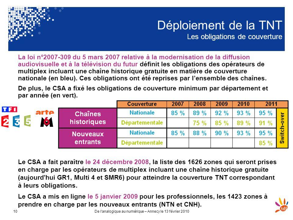 De l'analogique au numérique – Annecy le 13 février 201010 La loi n°2007-309 du 5 mars 2007 relative à la modernisation de la diffusion audiovisuelle