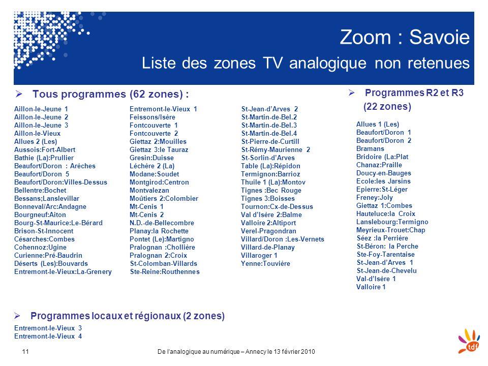De l'analogique au numérique – Annecy le 13 février 201011 Zoom : Savoie Liste des zones TV analogique non retenues Tous programmes (62 zones) : Aillo