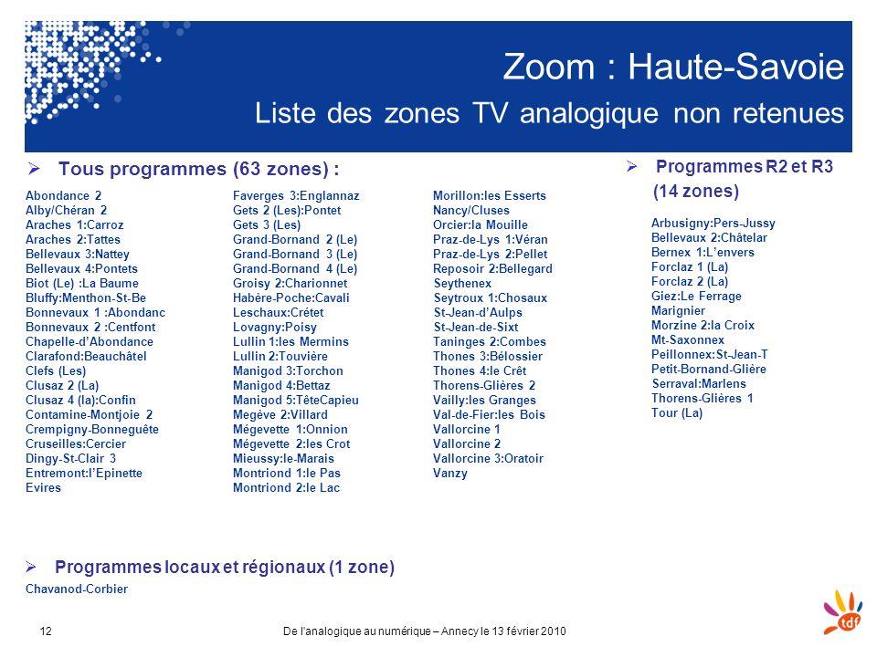 De l'analogique au numérique – Annecy le 13 février 201012 Zoom : Haute-Savoie Liste des zones TV analogique non retenues Tous programmes (63 zones) :