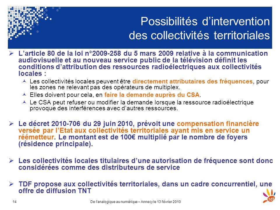 De l'analogique au numérique – Annecy le 13 février 201014 Possibilités dintervention des collectivités territoriales Larticle 80 de la loi n°2009-258