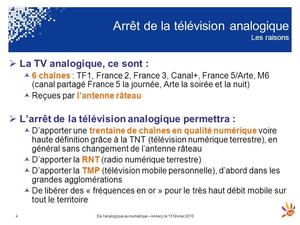 De l'analogique au numérique – Annecy le 13 février 20104 Arrêt de la télévision analogique Les raisons La TV analogique, ce sont : 6 chaînes : TF1, F