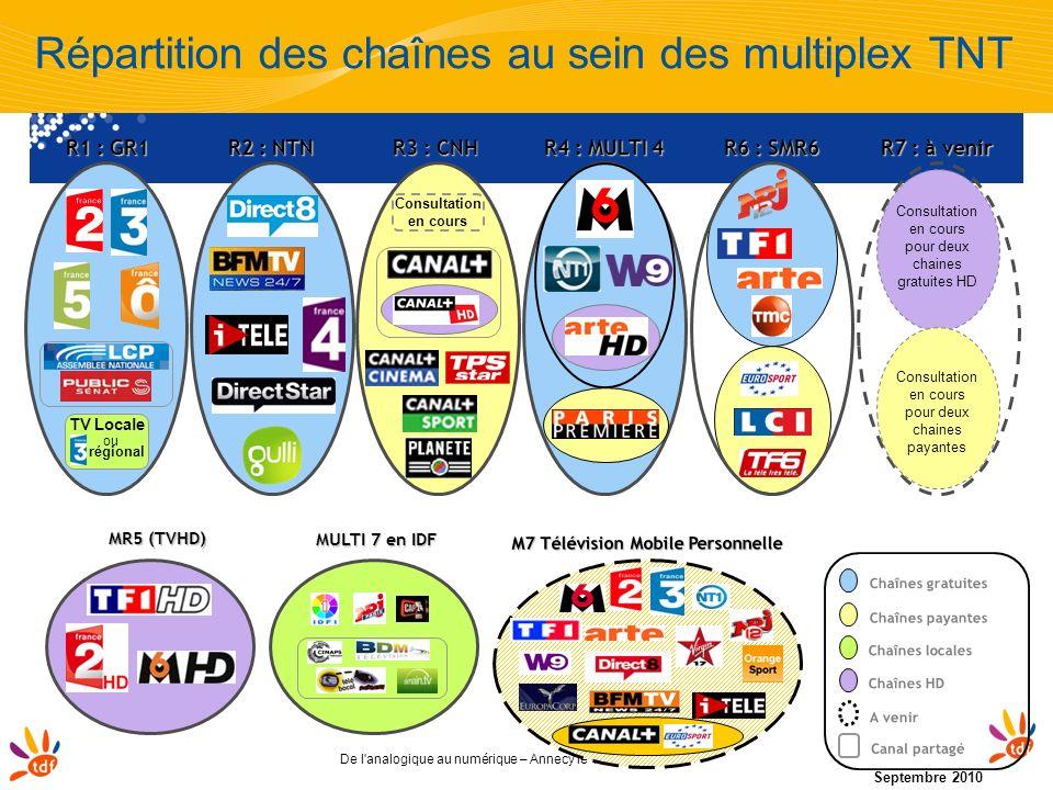 De l'analogique au numérique – Annecy le 13 février 20105 R1 : GR1 R2 : NTN R4 : MULTI 4 R6 : SMR6 MR5 (TVHD) MULTI 7 en IDF Chaînes gratuites Chaînes