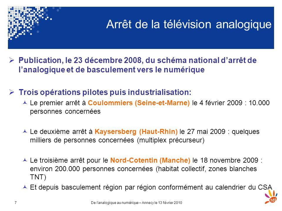De l'analogique au numérique – Annecy le 13 février 20107 Arrêt de la télévision analogique Publication, le 23 décembre 2008, du schéma national darrê