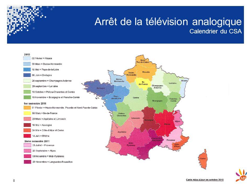 De l'analogique au numérique – Annecy le 13 février 20108 Arrêt de la télévision analogique Calendrier du CSA