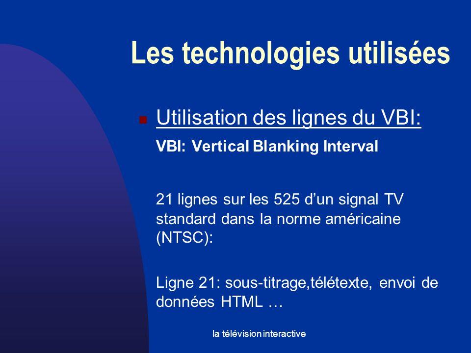 la télévision interactive Les technologies utilisées Utilisation des lignes du VBI: VBI: Vertical Blanking Interval 21 lignes sur les 525 dun signal TV standard dans la norme américaine (NTSC): Ligne 21: sous-titrage,télétexte, envoi de données HTML …