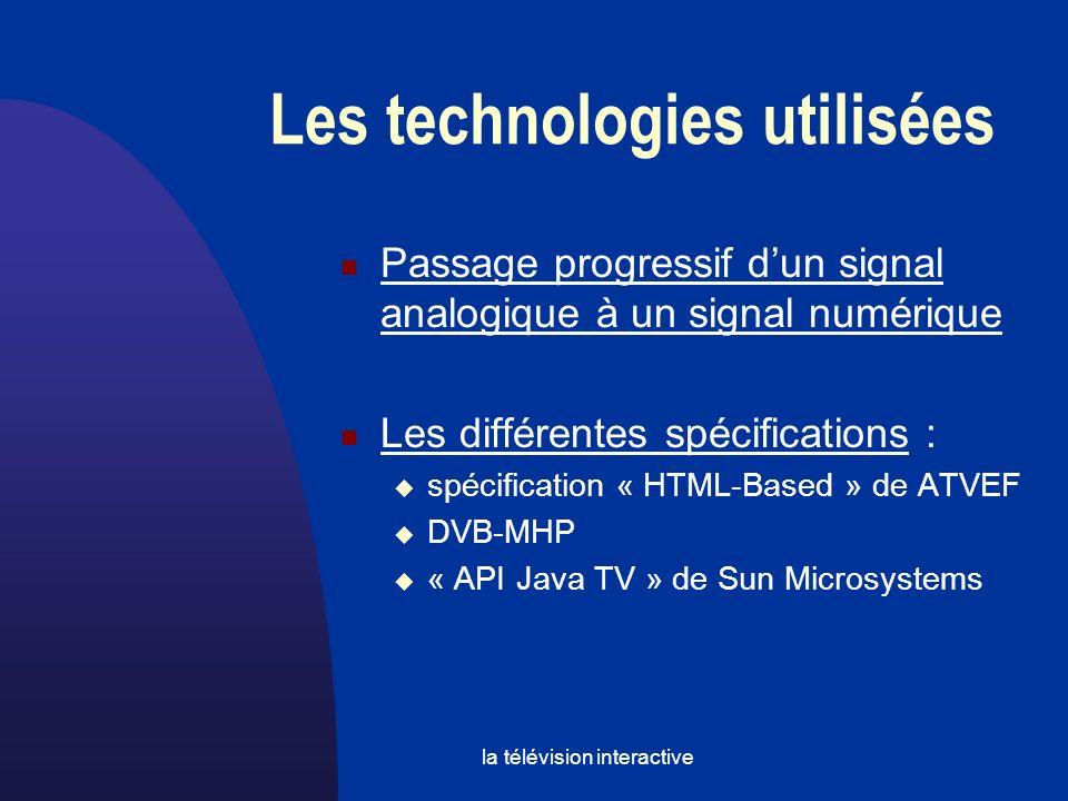 la télévision interactive Passage progressif dun signal analogique à un signal numérique Les différentes spécifications : spécification « HTML-Based » de ATVEF DVB-MHP « API Java TV » de Sun Microsystems Les technologies utilisées