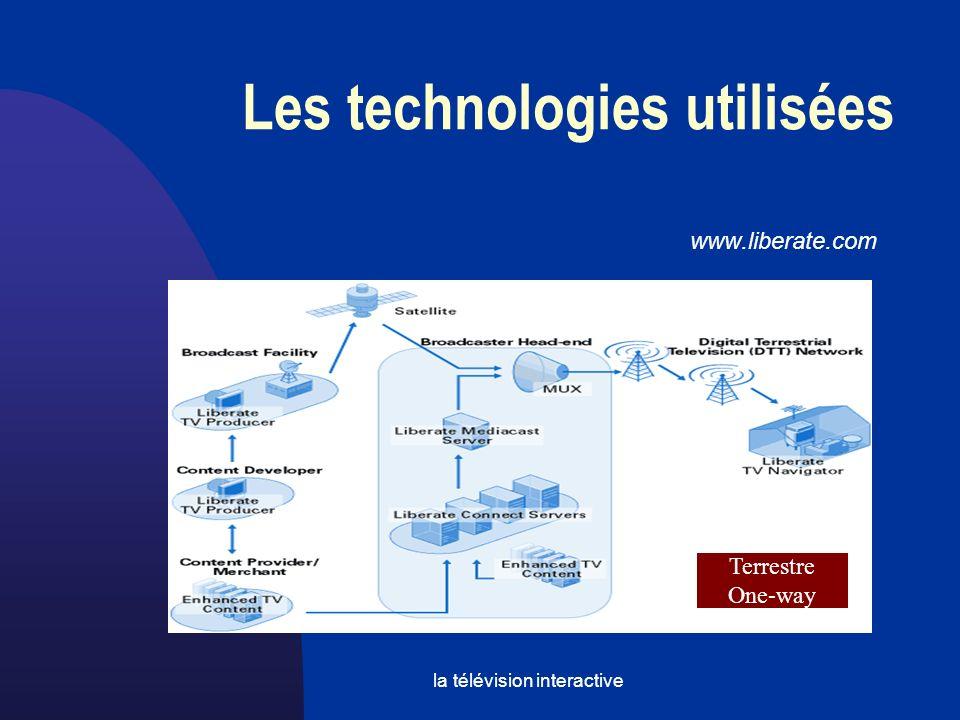 la télévision interactive www.liberate.com Terrestre One-way Les technologies utilisées