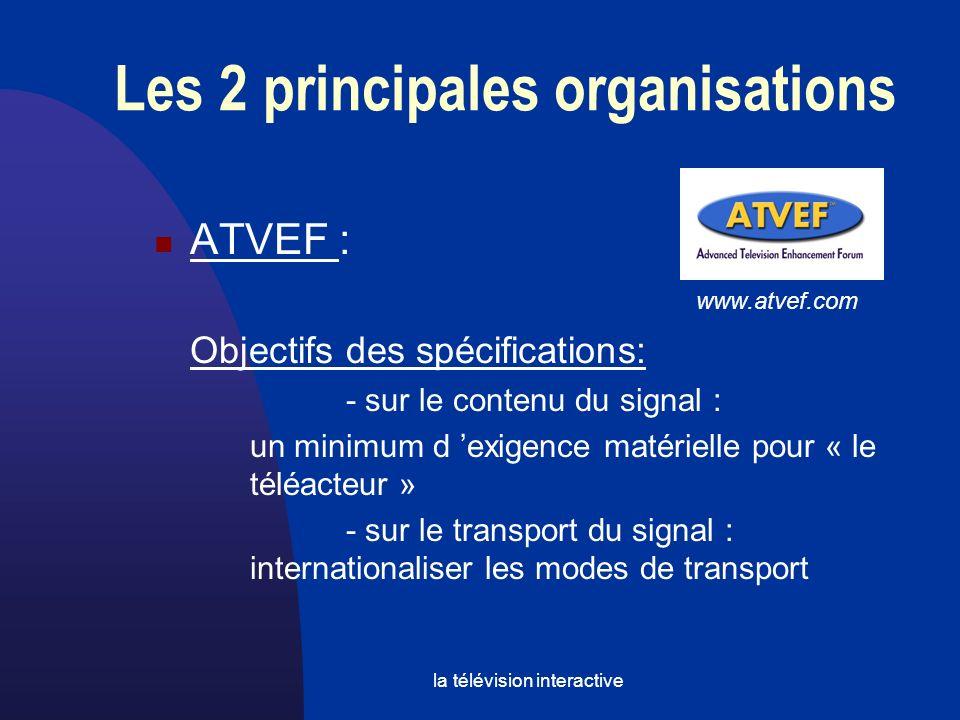la télévision interactive ATVEF : www.atvef.com Objectifs des spécifications: - sur le contenu du signal : un minimum d exigence matérielle pour « le téléacteur » - sur le transport du signal : internationaliser les modes de transport Les 2 principales organisations