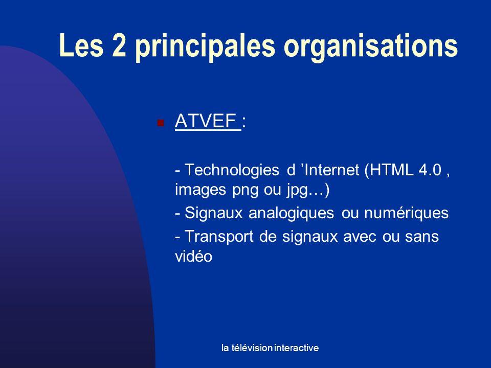 la télévision interactive ATVEF : - Technologies d Internet (HTML 4.0, images png ou jpg…) - Signaux analogiques ou numériques - Transport de signaux avec ou sans vidéo Les 2 principales organisations