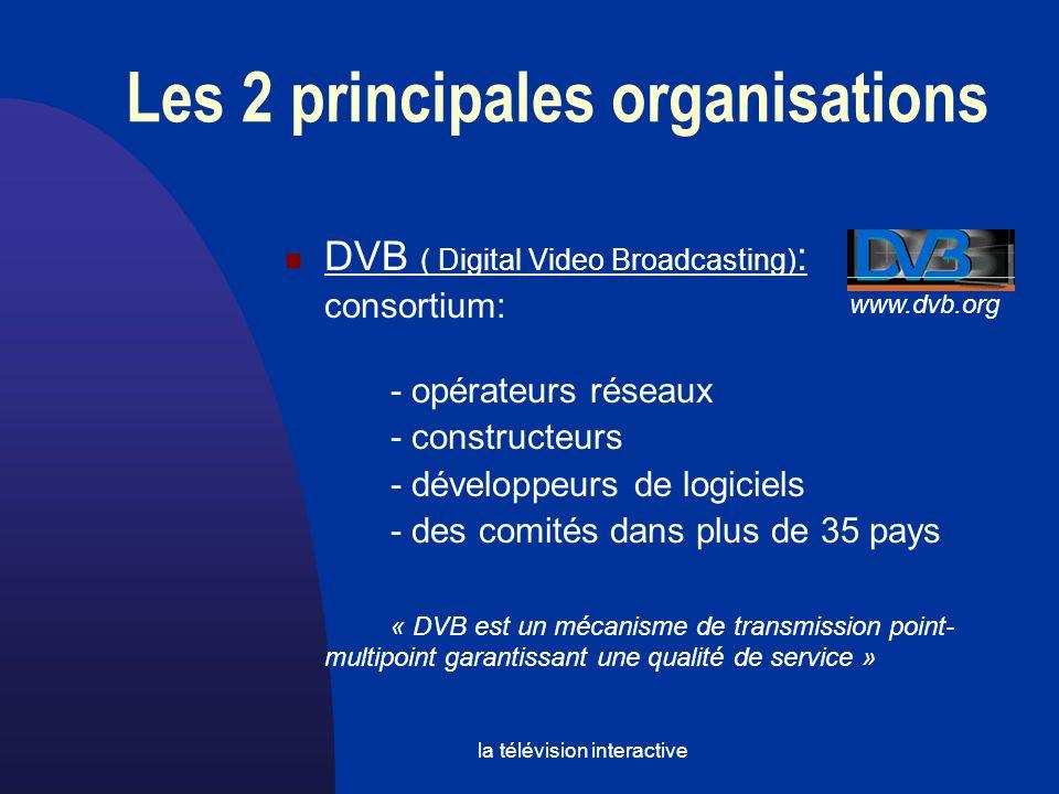 la télévision interactive DVB ( Digital Video Broadcasting) : consortium: - opérateurs réseaux - constructeurs - développeurs de logiciels - des comités dans plus de 35 pays « DVB est un mécanisme de transmission point- multipoint garantissant une qualité de service » www.dvb.org Les 2 principales organisations