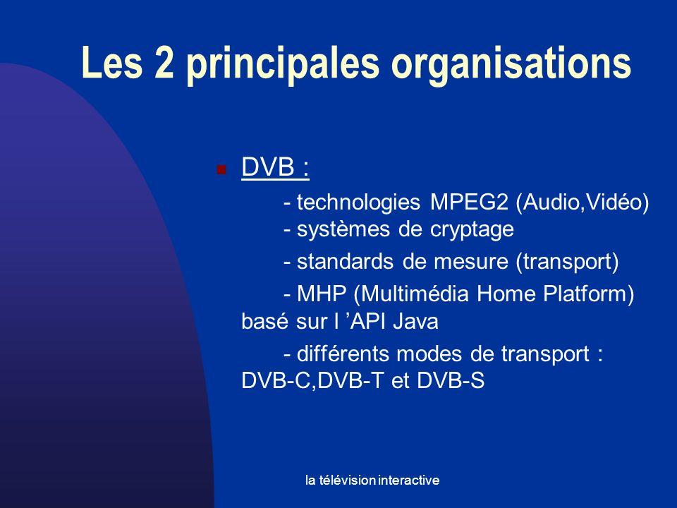 la télévision interactive DVB : - technologies MPEG2 (Audio,Vidéo) - systèmes de cryptage - standards de mesure (transport) - MHP (Multimédia Home Platform) basé sur l API Java - différents modes de transport : DVB-C,DVB-T et DVB-S Les 2 principales organisations