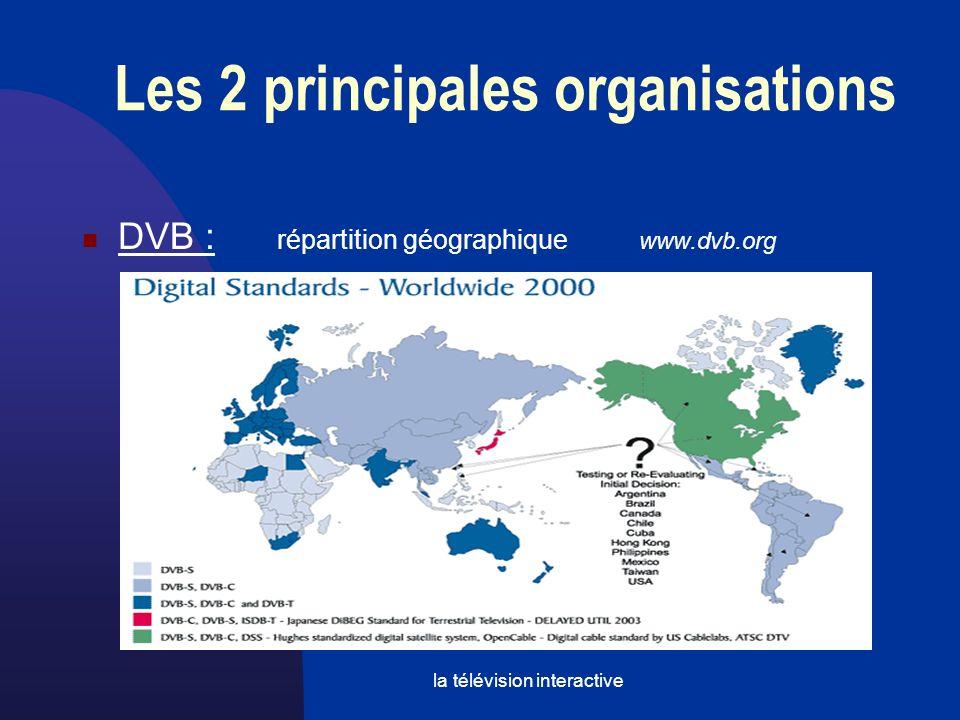 la télévision interactive DVB : répartition géographique www.dvb.org Les 2 principales organisations