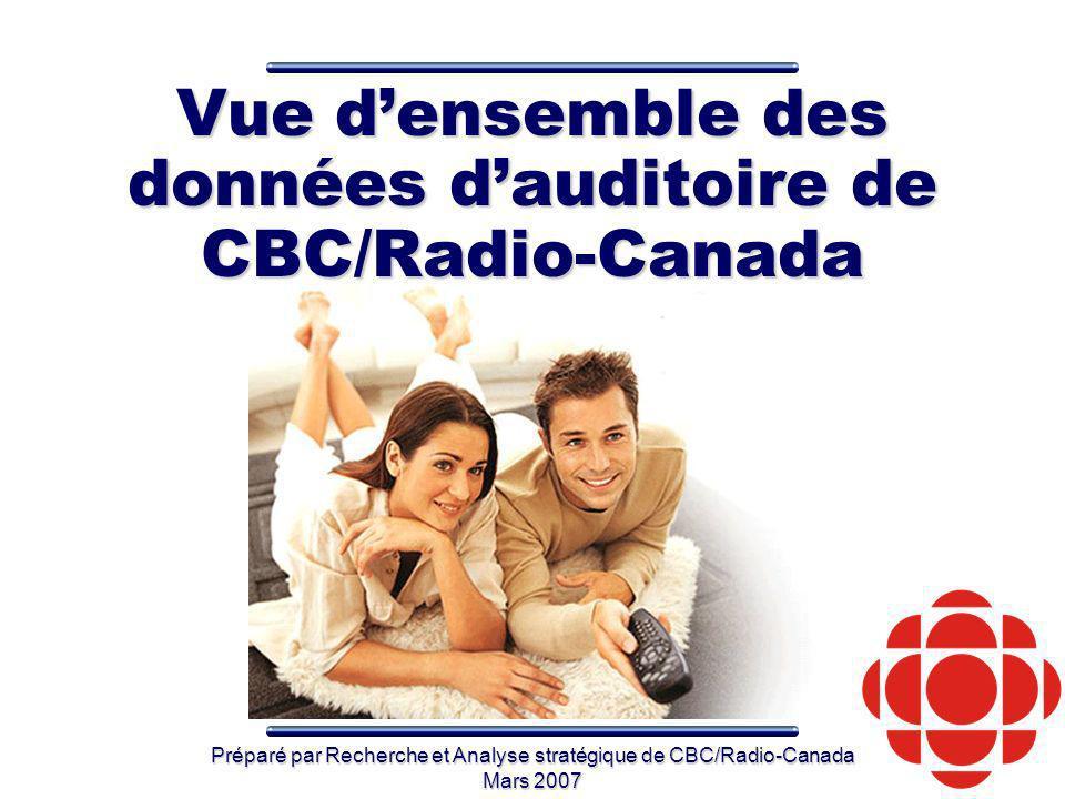 Préparé par Recherche et Analyse stratégique de CBC/Radio-Canada Mars 2007 Vue densemble des données dauditoire de CBC/Radio-Canada