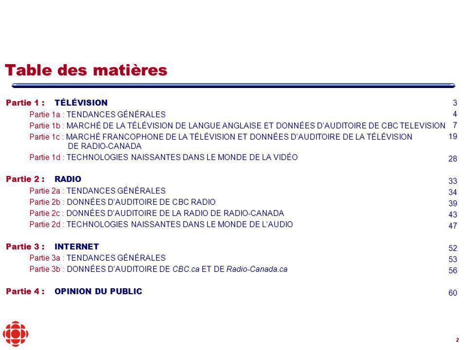 Partie 2c : DONNÉES DAUDITOIRE DE LA RADIO DE RADIO-CANADA