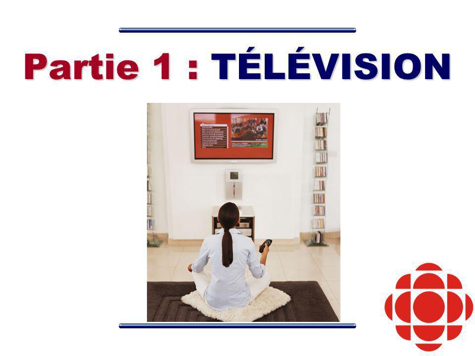 24 La Télévision de Radio-Canada a réduit sa dépendance à légard de la télévision hertzienne Répartition de lécoute de la Télévision de Radio-Canada par mode de diffusion Lundi au dimanche, 24 heures % Câble analogique TV hertzienne Source : BBM – Francophones du Québec Septembre à août Numérique (câble et SRD)