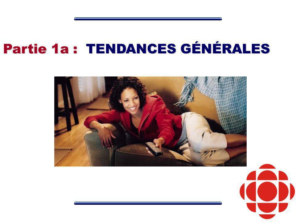 Partie 1a : TENDANCES GÉNÉRALES