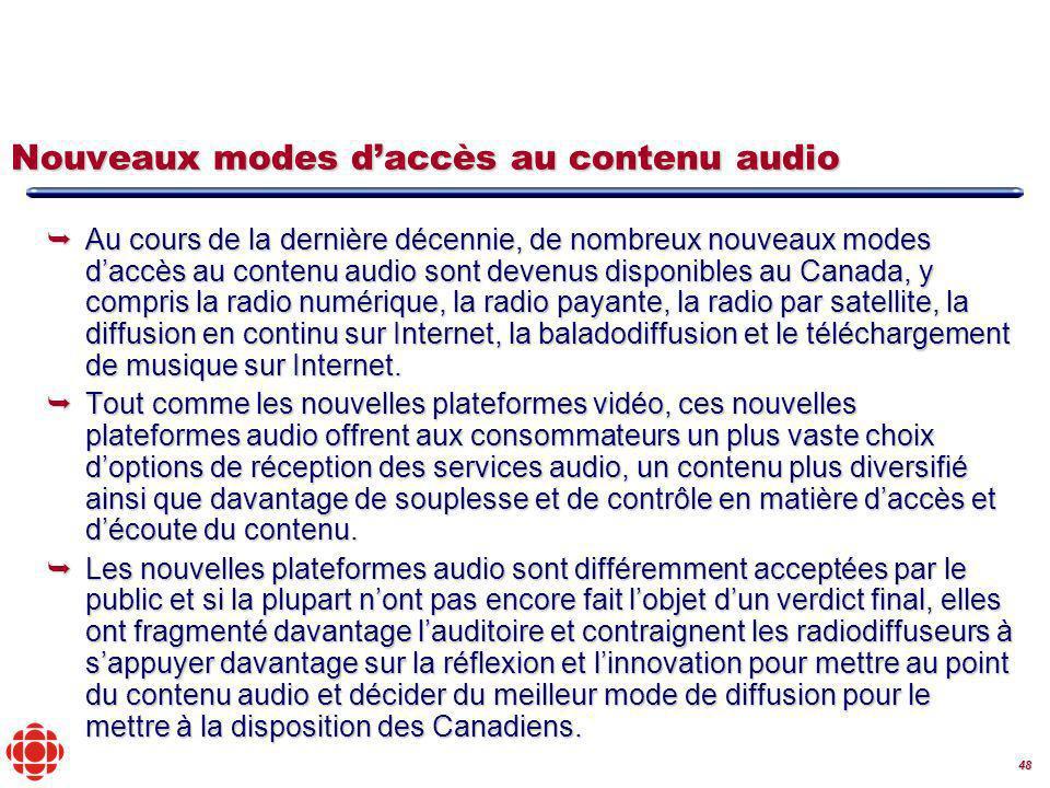 48 Nouveaux modes daccès au contenu audio Au cours de la dernière décennie, de nombreux nouveaux modes daccès au contenu audio sont devenus disponibles au Canada, y compris la radio numérique, la radio payante, la radio par satellite, la diffusion en continu sur Internet, la baladodiffusion et le téléchargement de musique sur Internet.