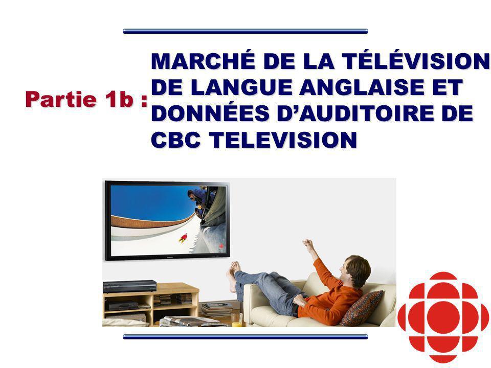 MARCHÉ DE LA TÉLÉVISION DE LANGUE ANGLAISE ET DONNÉES DAUDITOIRE DE CBC TELEVISION Partie 1b :
